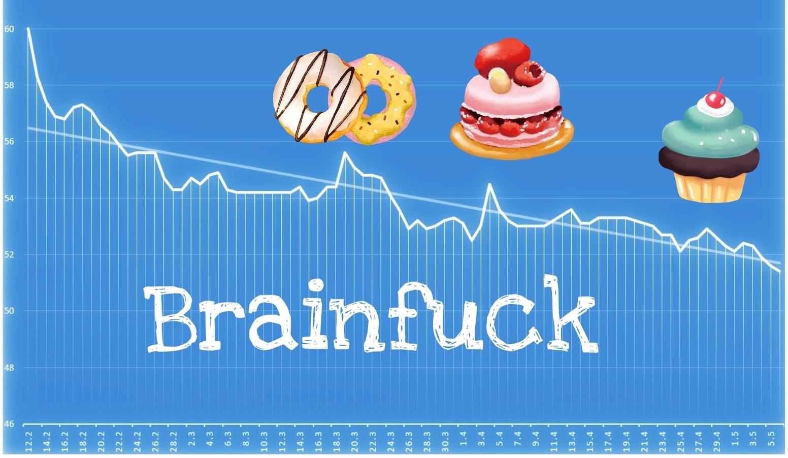 Disziplin Brainfuck